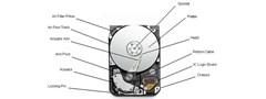 Hard disk nasıl çalışır?
